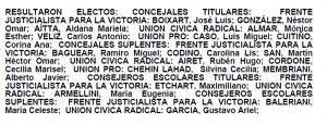 Cargos electivos elecciones 2009
